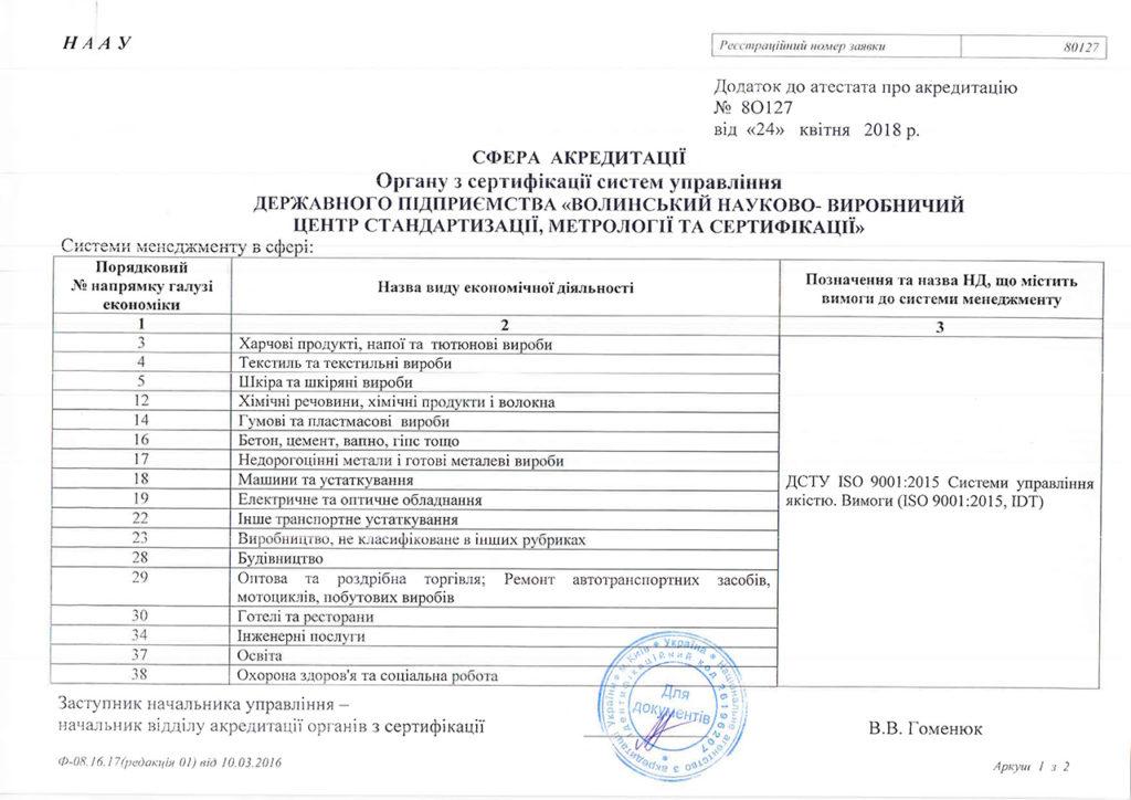 Сертифікація систем управління якістю
