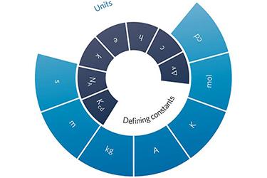 Продовжено перехідний період щодо обов'язкового маркування продукції літерами латинського та грецького алфавіту