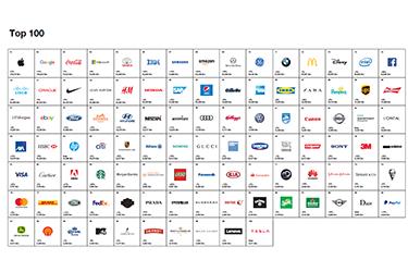 Опубліковано перший в світі міжнародний стандарт з оцінки вартості бренду