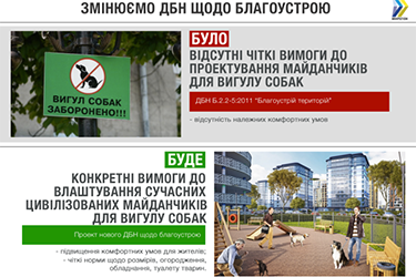Мінрегіон пропонує проектувати сучасні цивілізовані майданчики для вигулу собак