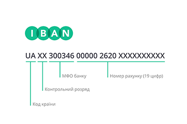 Про зміну рахунків в стандарті IBAN